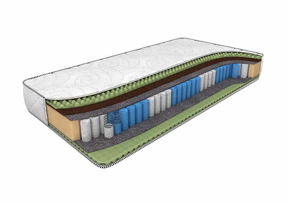 Картинка Матрас Mix Foam Smart Zone